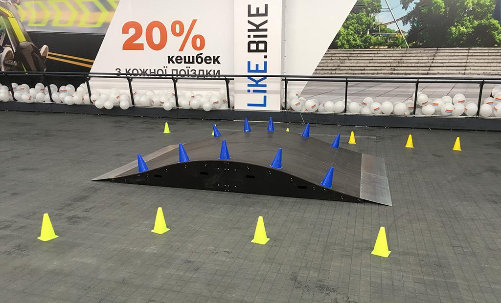 Роллердром Цитрус Киев ТРЦ Dream Town 2